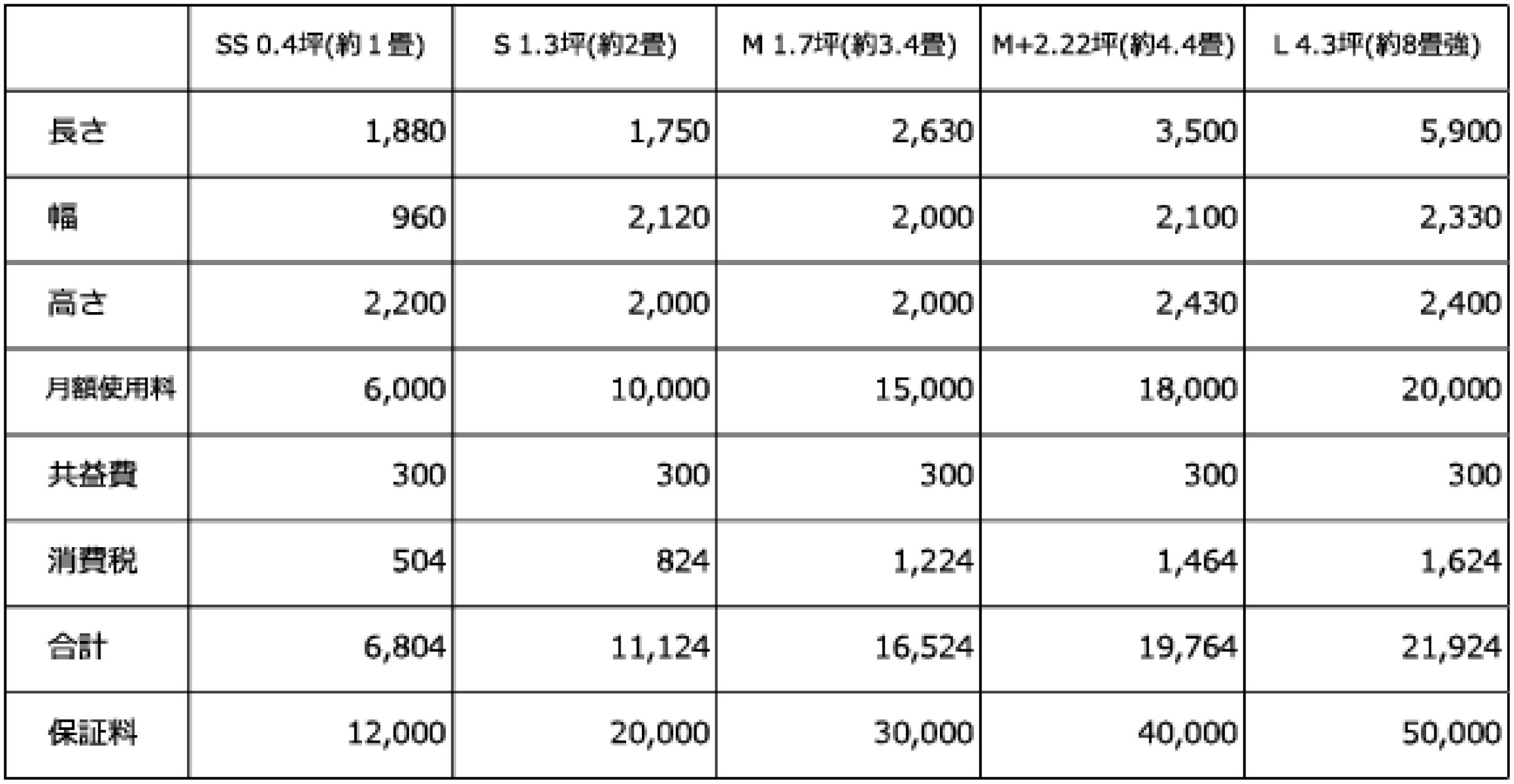レンタルコンテナ価格表